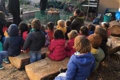 Activitat escolar al jardí de l'alzina. Mestres, animeu-vos!